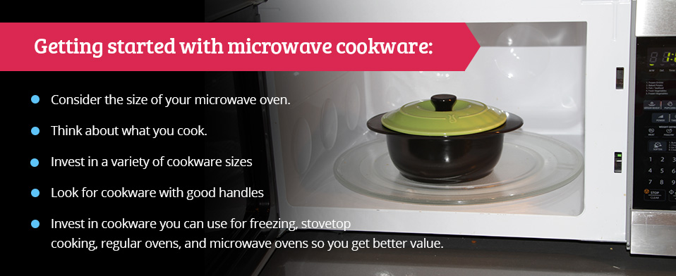 microwave size