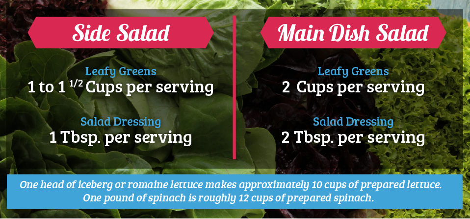 ingredients needed for side salad versus main dish salad