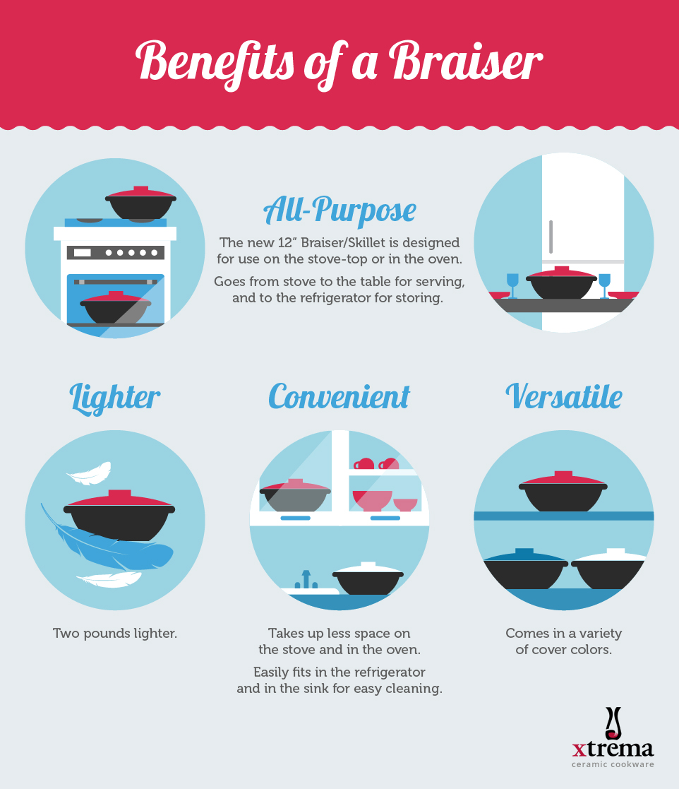 Benefits of a Braiser