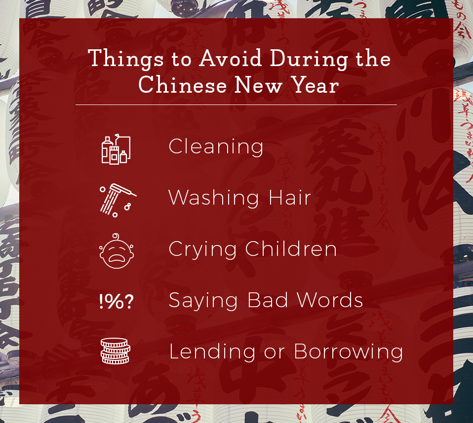 Thins to avoid during the Chinese New Year.