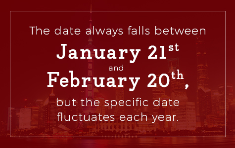 The date always falls between January 21st and February 20th, but the specific date fluctuates each year.