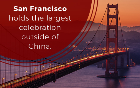 San Francisco holds the largest celebration outside of China.