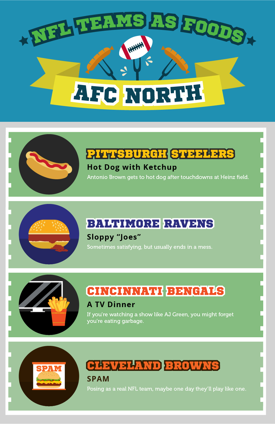 NFL Teams as Food: AFC North