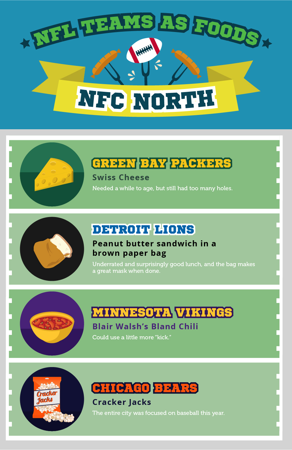 NFL Teams as Food: NFC North