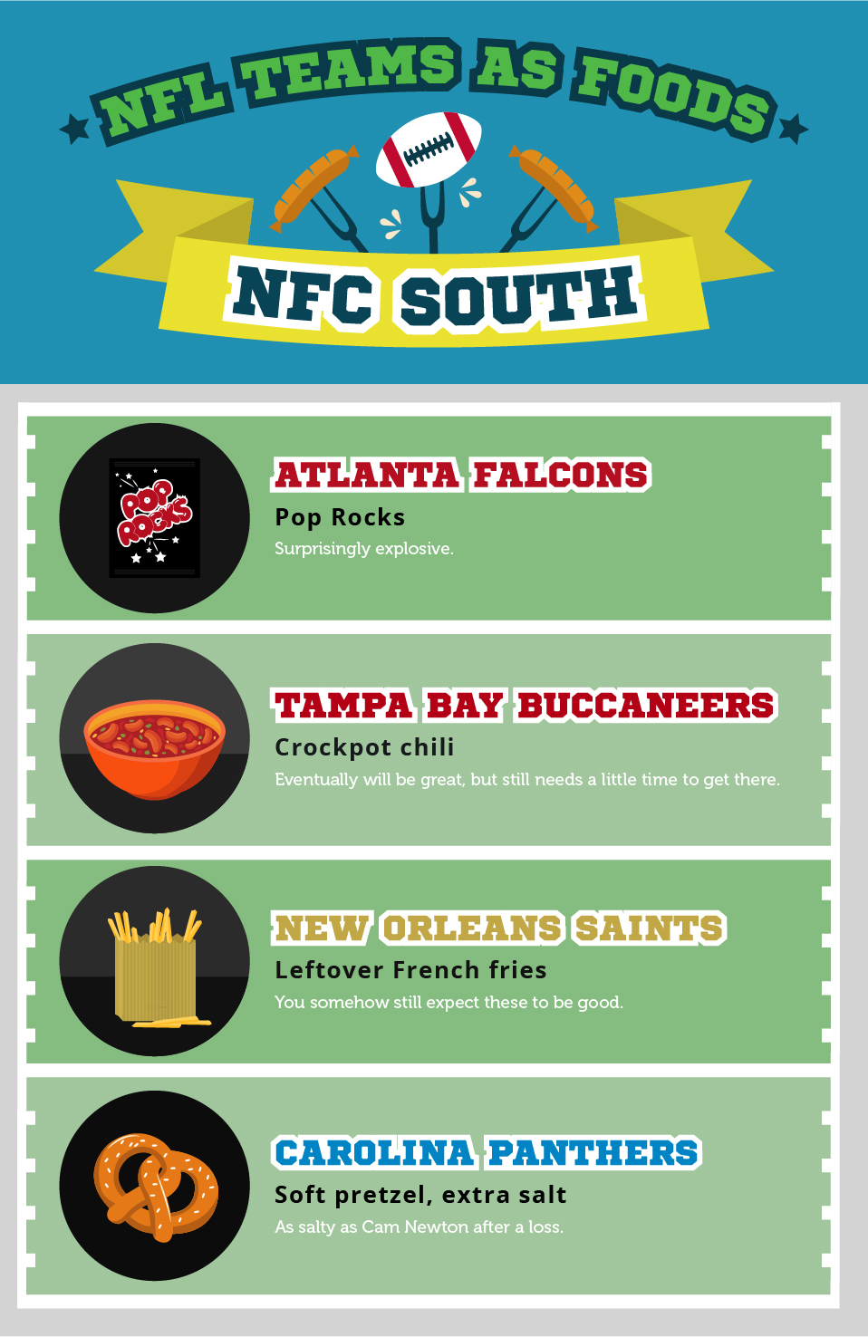 NFL Teams as Food: NFC South