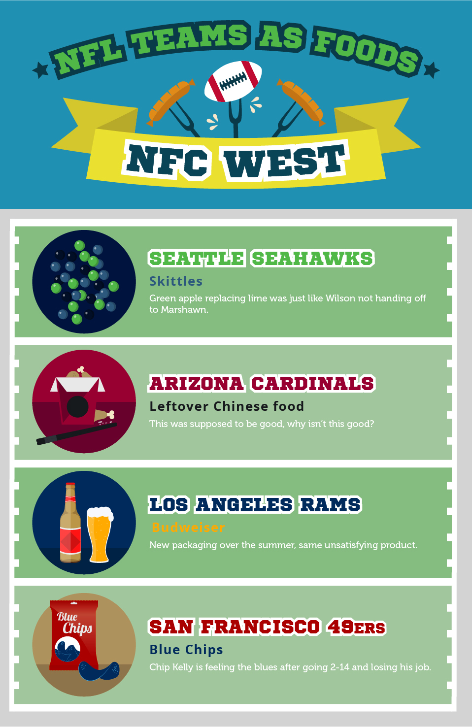 NFL Teams as Food: NFC West